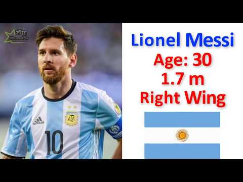 Argentina Squad 2018 FIFA World Cup Russia | Argentina Potential Formation Squad | Argentina 2018