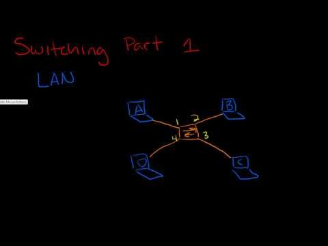 Network Switching Basics Part 1