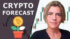 BTC PRICE FORECAST (6 Dec 2019)