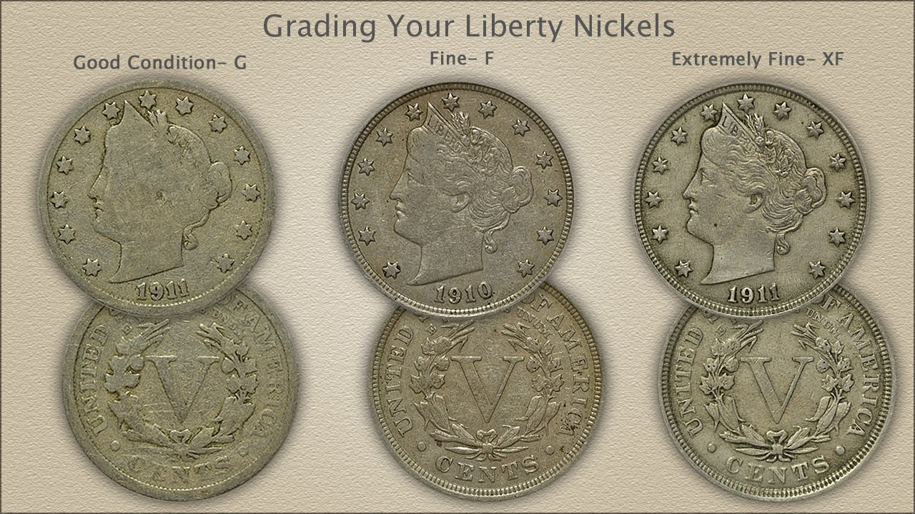 The Value of V Nickels - From Common to Rare