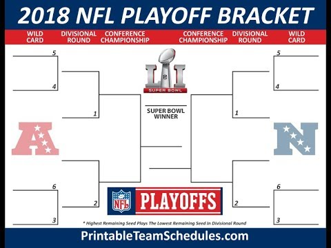 2018 NFL Playoff Picture | Who's In, Who's Out?