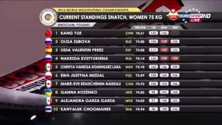 Чемпионат мира по тяжелой атлетике 2013. Женщины до 75 кг