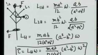Module-7 Lecture-5 ROTATIONAL MOTION - V