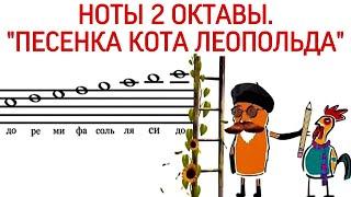 """31 урок: «НОТЫ ВТОРОЙ ОКТАВЫ. ПЕСЕНКА КОТА ЛЕОПОЛЬДА». (Курс """"PUZZLE PIANO"""")"""