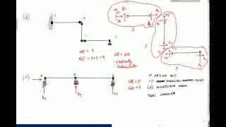 Is it statically indeterminate? Examples - Structural Analysis