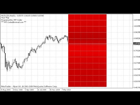 Forex heat map indicator mt4