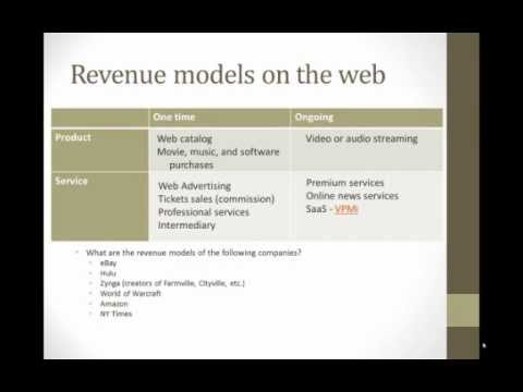 Chapter 3 - Web Revenue and Presence