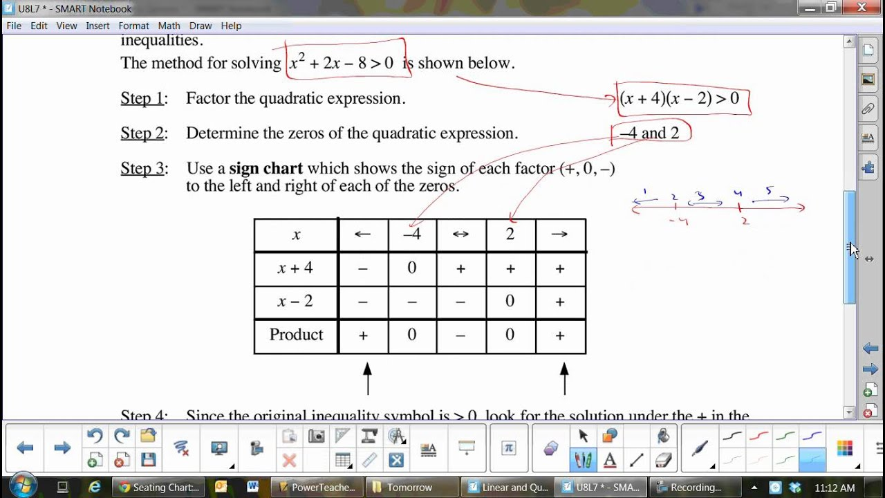 U8l7 Solving Quadratic Inequalities In One Variable By