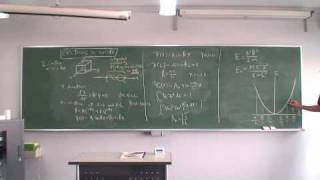 Introductory Lectures on Solid State Physics #4