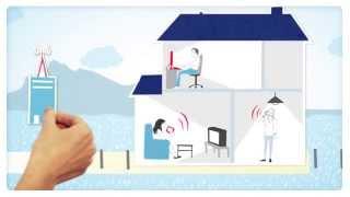 Swisscom - StartUp Pluspaket Home Office