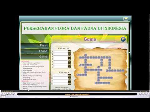 IPA Keragaman Flora Fauna di Indonesia