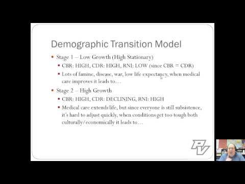 Unit 2 Review - Population and Migration