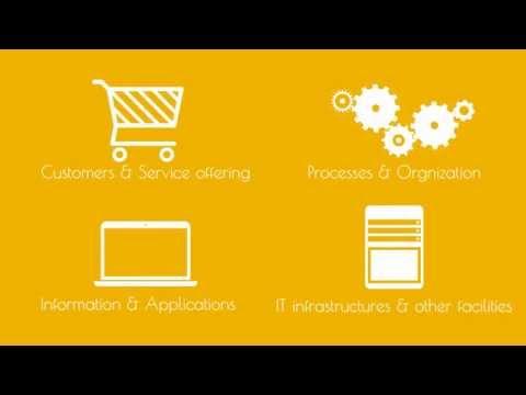 Business Transformation Framework I Animation