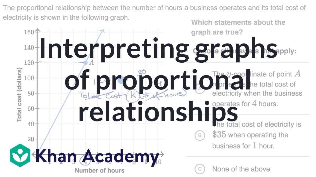 Interpreting Graphics Worksheet Answers Chemistry ...
