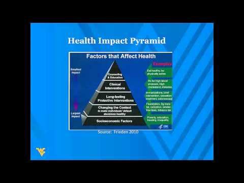 Part One: Health and Economic Development