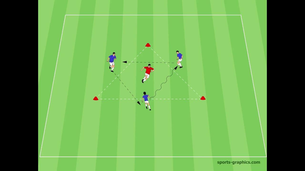 Fussballtraining Wie Bilde Ich Dreiecke Gegenpressing Umschlaten