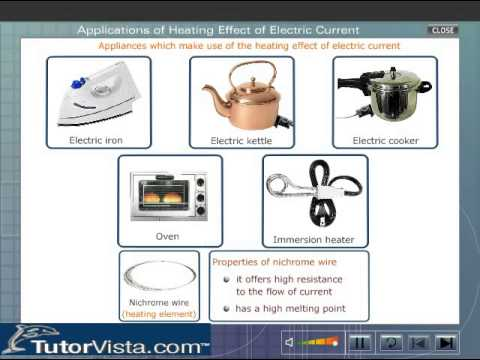 Applications Of Heating Effect Of Electric Current Youtube
