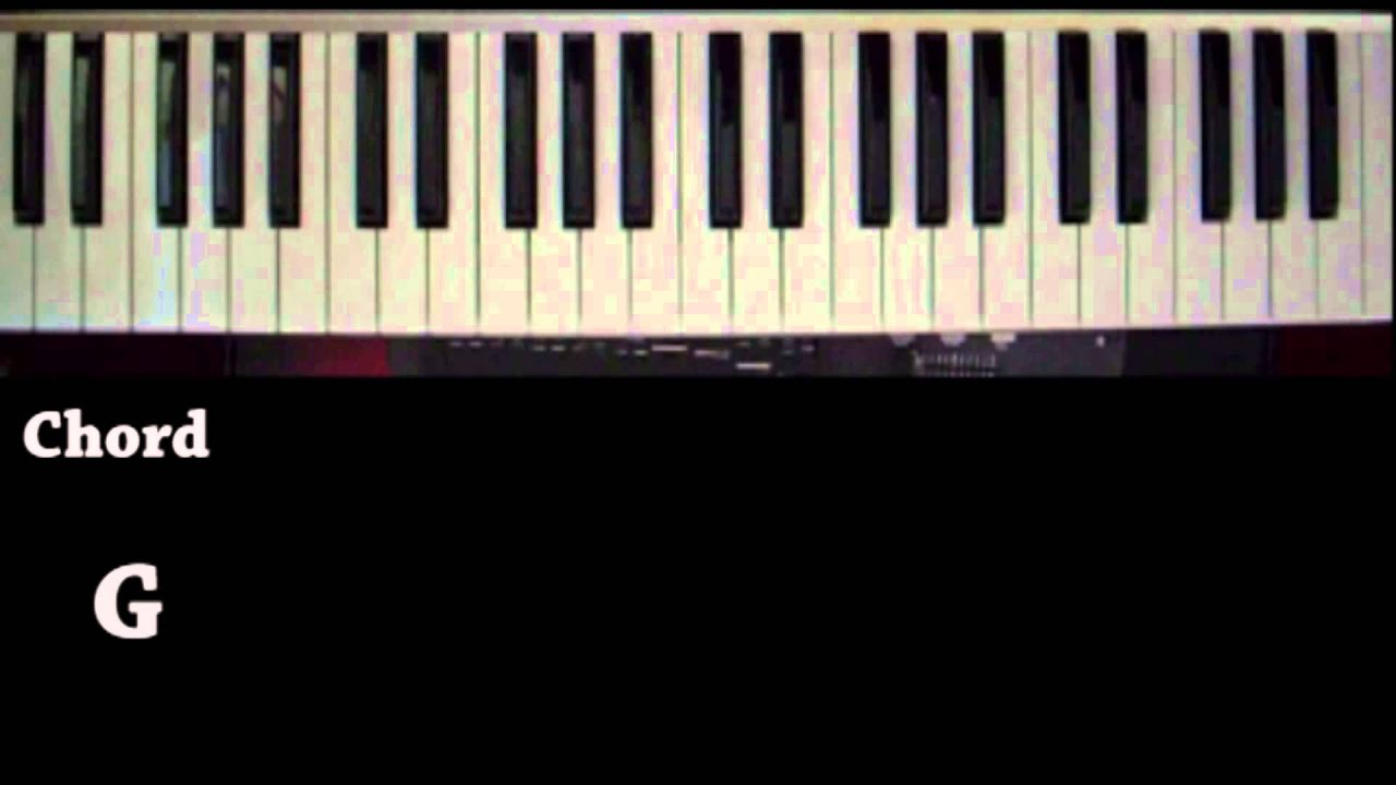 Twenty one pilots truce piano tutorial youtube twenty one pilots truce piano tutorial hexwebz Image collections