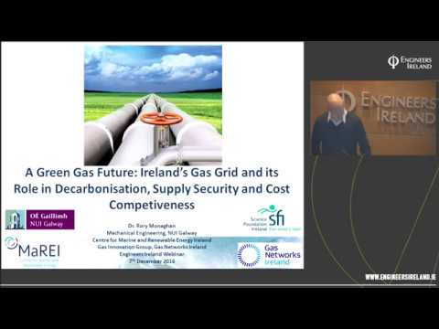 A Green Gas Future: Ireland's Gas Grid: its Role in Decarbonisation, Supply Security ...