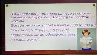 Русский язык, 3 класс -  Звуки и буквы