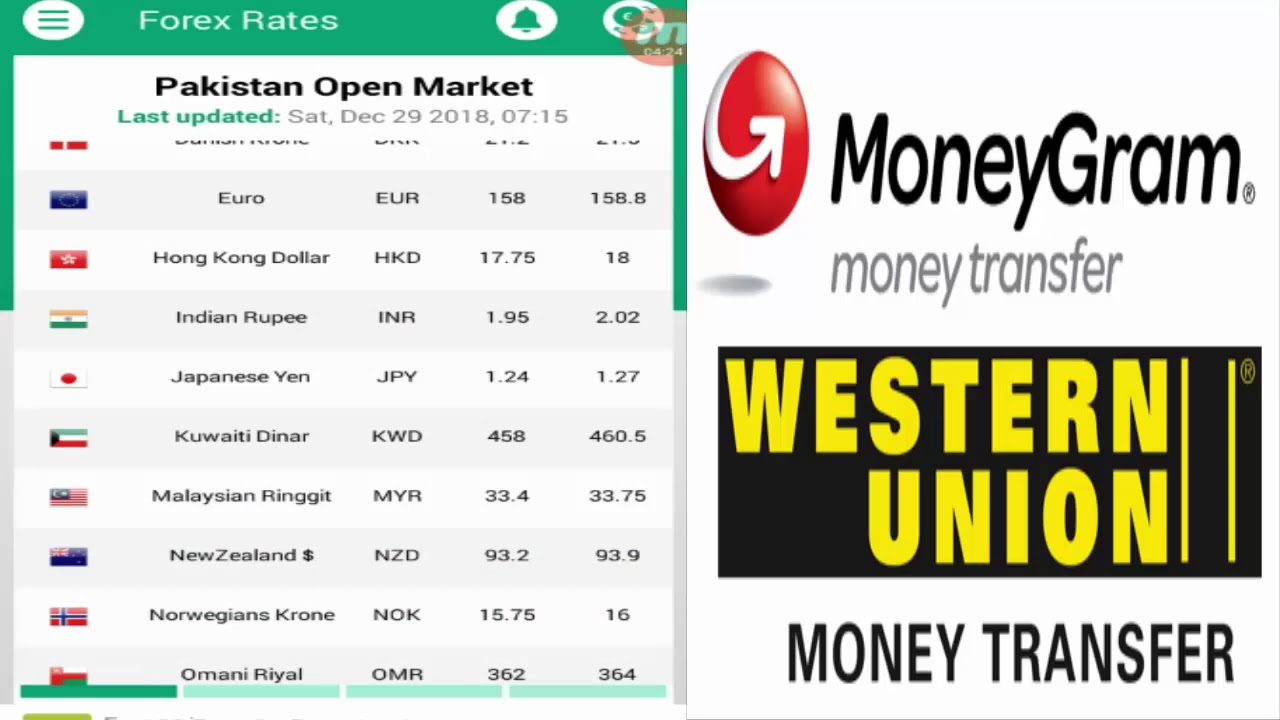 Today New Currency Rate Moneygram Estimate Exchange