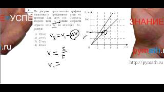 ЕГЭ по физике А1.Подготовка онлайн.Видео Репетитор.(ЕГЭ(единый государственный экзамен) по физике. Задание А1. ПОдготовка к егэ по физике. Репетитор по физике...., 2012-11-20T07:47:16.000Z)