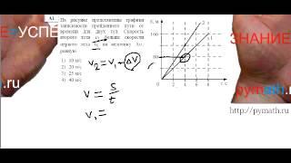 видео ЕГЭ по физике А1.Подготовка онлайн.Видео Репетитор.