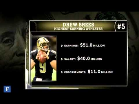 The World's Highest-Earning Athletes