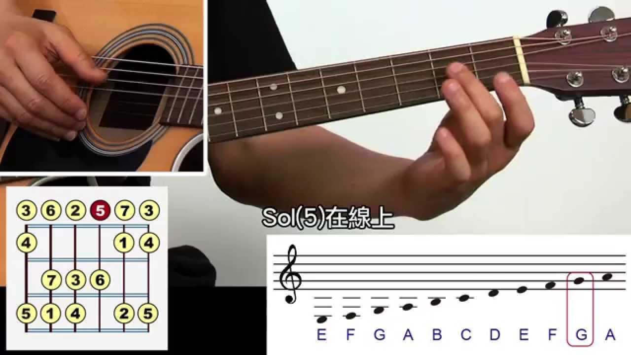 吉他入門免費教學4:三種吉他記譜方式 - YouTube