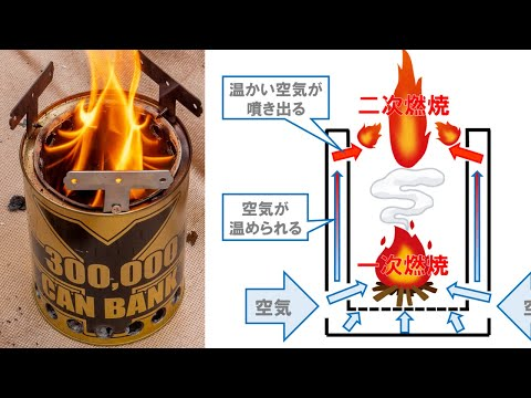 【ウッドガスストーブ】百均の貯金箱を使った二次燃焼ストーブの作り方|自作