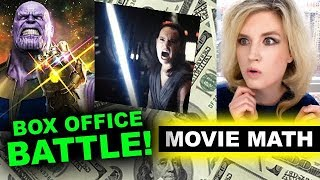 Box Office Avengers Infinity War - Fastest to a BILLION