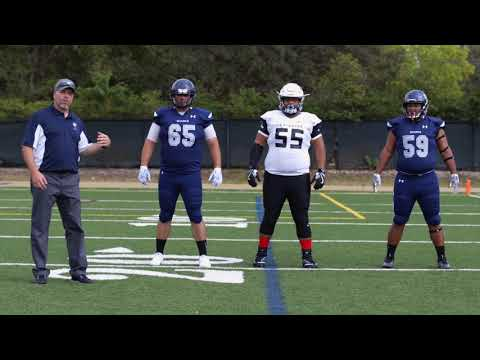 Football Coaching Tools: Teaching The Three-Point Stance