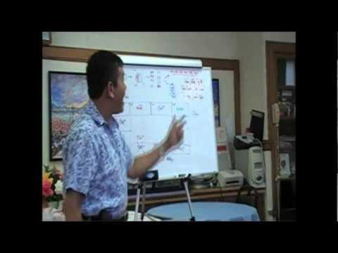Bài Học Châm Cứu và Mạch Lý - Bài 4b