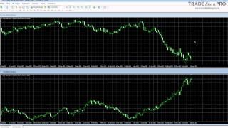 Форекс стратегия Crazy Nippel System   стратегия для торговли на  Forex