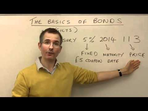 The basics of bonds – MoneyWeek Investment Tutorials
