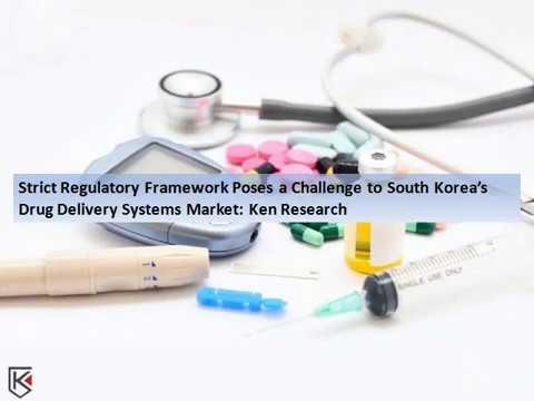 South Korea Drug Delivery Devices Major Manufacturers, Medical Devices  Market Revenue