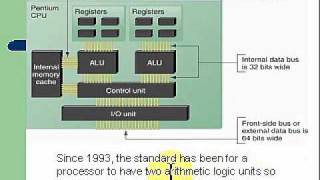 a computer repair course chapter 5 part 1 cpus and chipsets