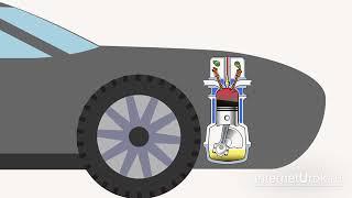 Закон сохранения и превращения энергии в механических и тепловых процессах