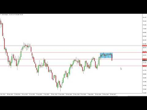 Oil Prices forecast for the week of March 13 2017, Technical Analysis