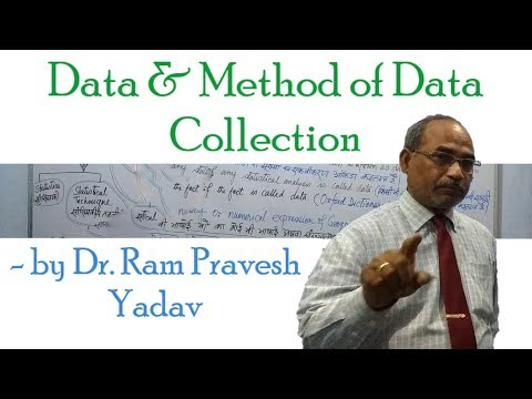 Data & Method of Data Collection