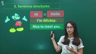 Unit1 : Hello - Lesson1 - Tiếng Anh 3 - Cô giáo : Nguyễn Thị Mai Hương