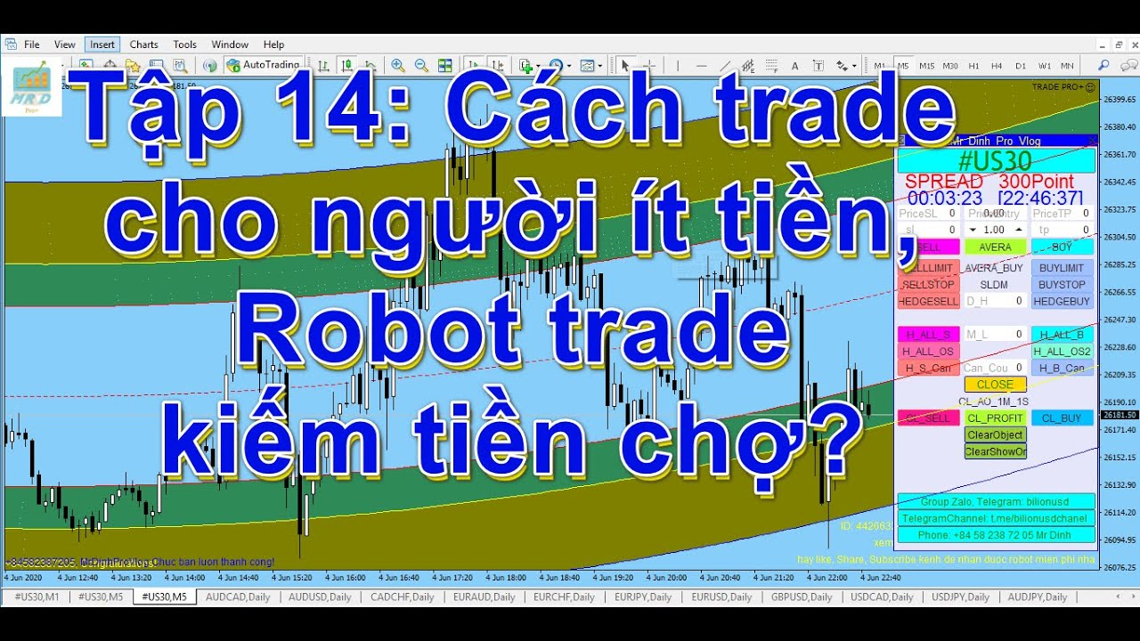 Tap 14 EA Làm thế nào để người ít tiền cũng trade được tài chính? Có thể không?