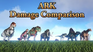 Which one is ARK