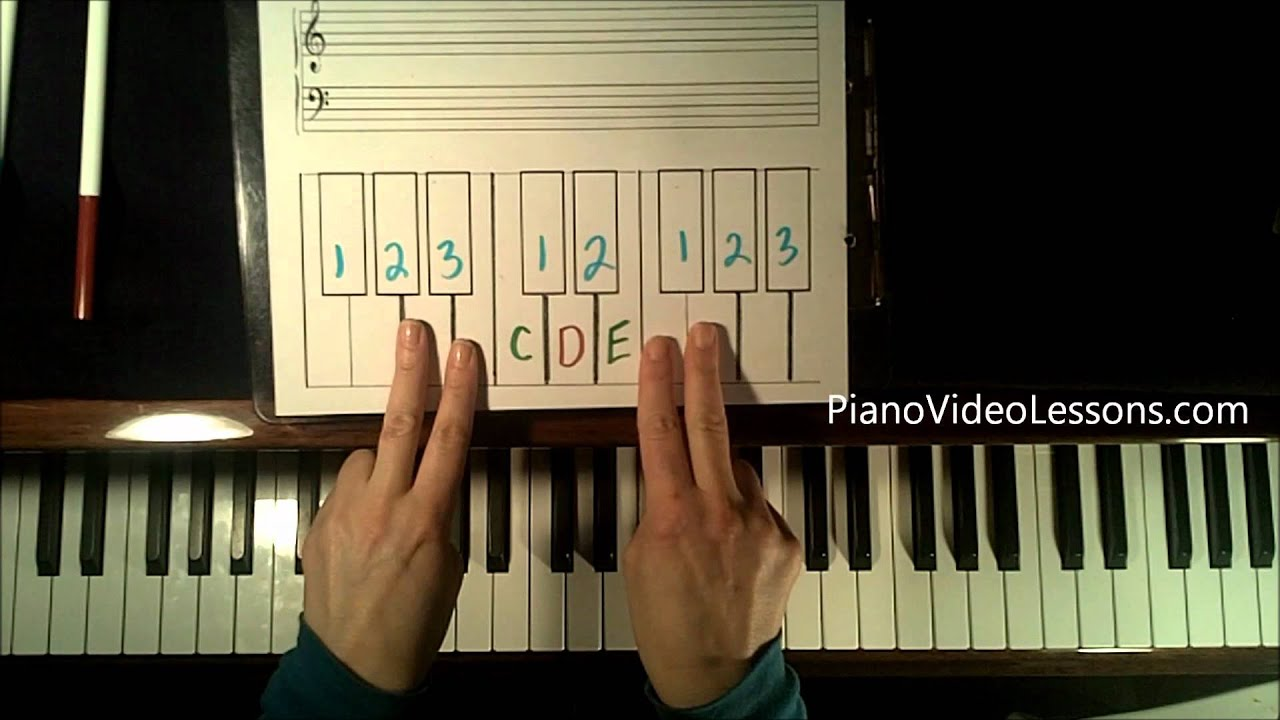 learn piano: the piano key names. easiest way ever!!! tutorial (easy