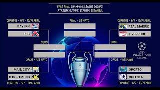 ASÍ se JUGARÁN los CUARTOS DE FINAL de la UEFA CHAMPIONS LEAGUE 2020/2021
