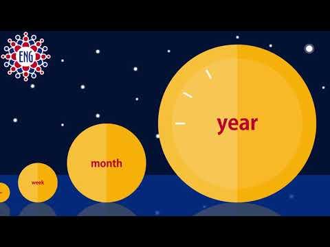 Временные периоды   Сутки, недели, месяцы на английский языке   Для детей и начинающих