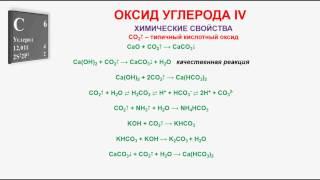 № 239. Неорганическая химия. Тема 29. Углерод и его соединения. Часть 8. Хим/ свойства оксида C IV