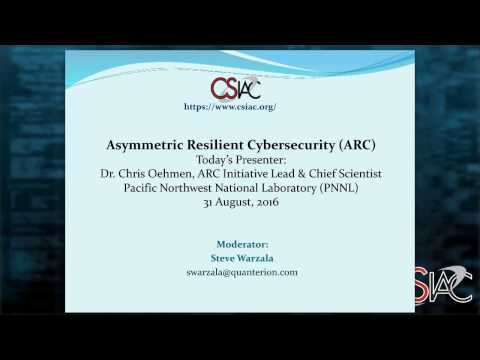 CSIAC Webinars - Asymmetric Resilient Cybersecurity