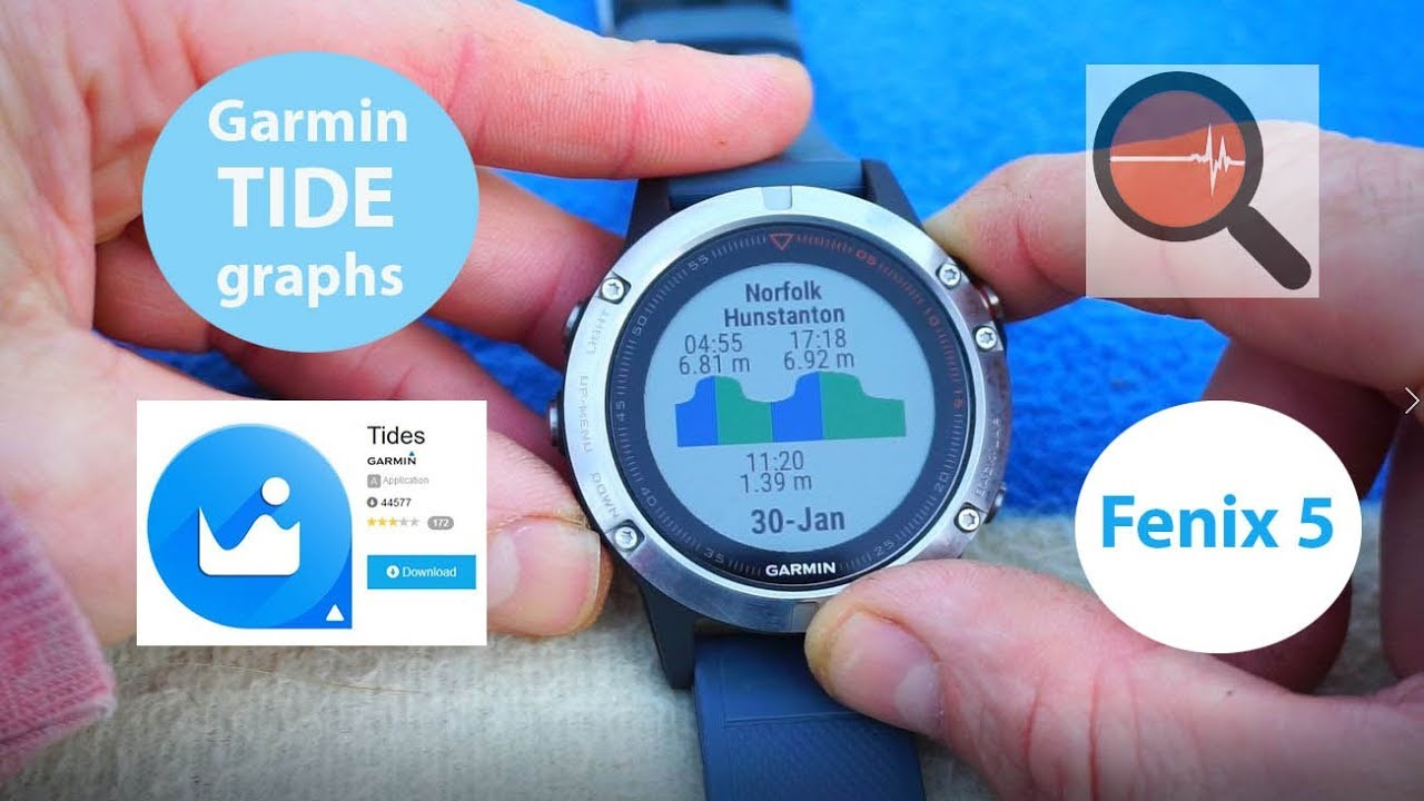 Tide Apps & Widgets for Garmin Fenix 5 (Garmin Connect IQ Tidal Graphs)