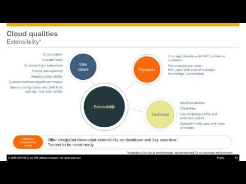 The ABAP Programming Model in SAP S/4HANA -  DEV109@TechEd 2016 Las Vegas